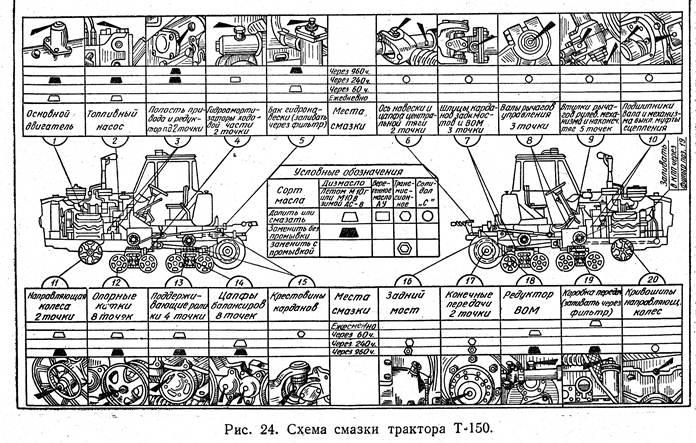 трактор т 150 электросхема