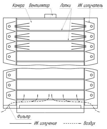 Схема ИК излучателя.