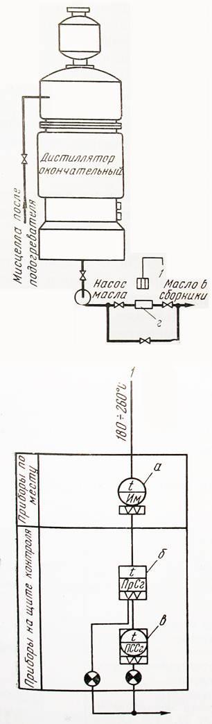 Электрические схемы станков 1м63 дип300.