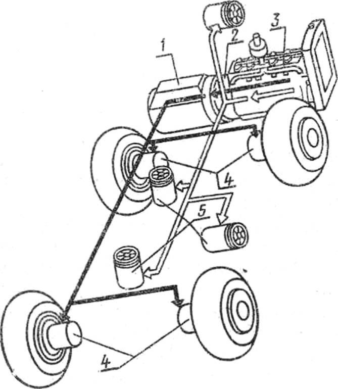 Схема автомобиля с