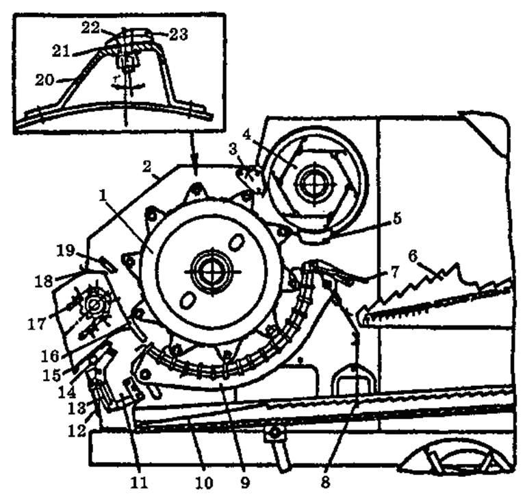 Молотильный аппарат комбайна