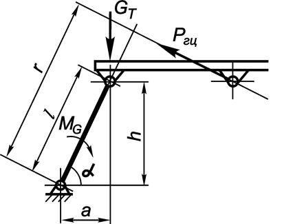 Схема нагружения механизма подъема установки.