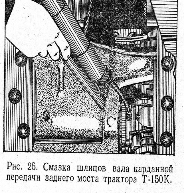Смазка шлицов вала карданной передачи