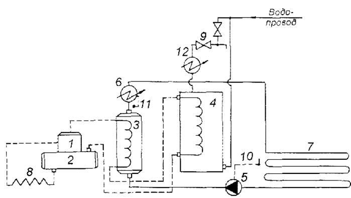 Схема системы напольного