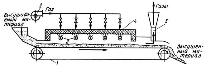 Схема диэлектрической