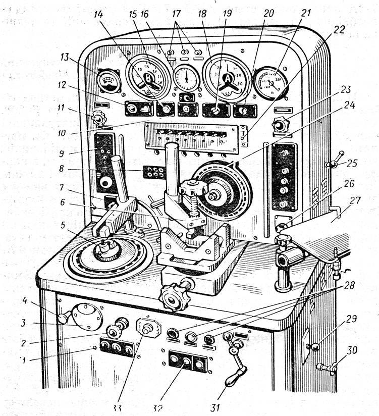 Рис. 3 Универсальный стенд КИ-968 для контроля и регулировки.