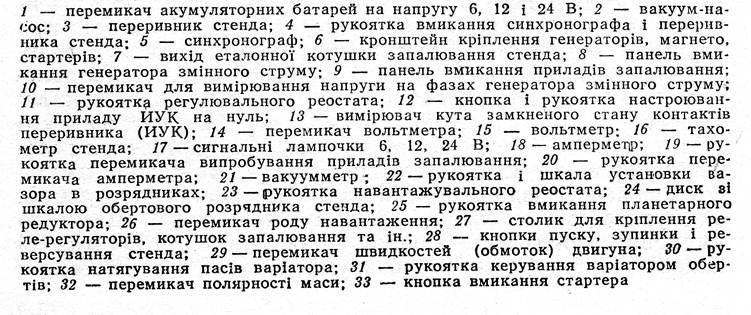 ки-968 стенд инструкция - фото 7