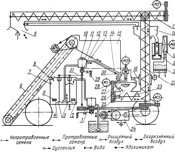 Протравливатель семян пс-20 схема электрическая5