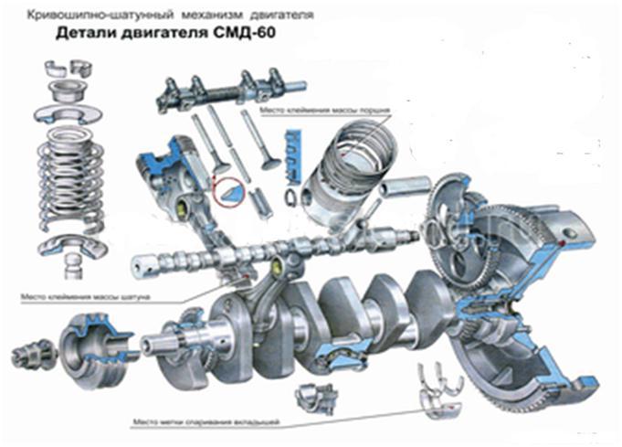 Кривошипно-шатунный механизм (КШМ) тракторов МТЗ-80 и МТЗ.