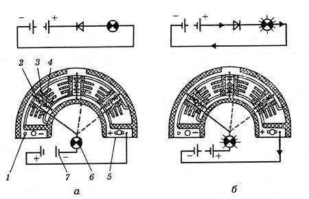 Схема проверки диодов блока