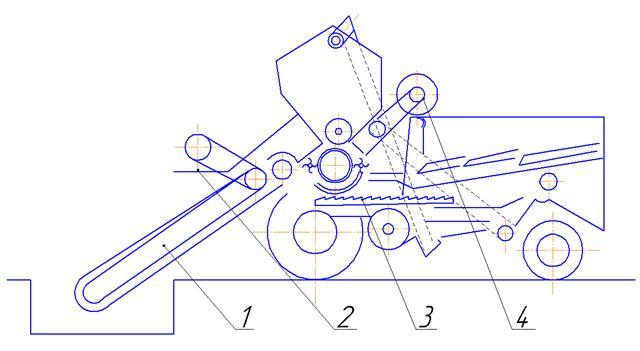 комбайна СК-5 «Нива»;