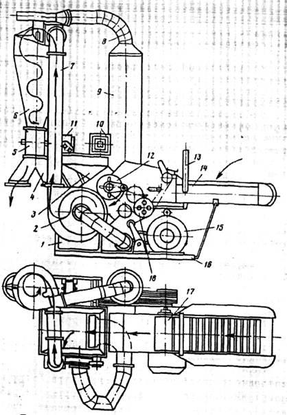 Дробилка кормов кду-2 устройство грохот гил 42 в Кашира