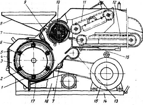 Рис.  Схема дробилки КДУ-2,0 (разрез): 1 - дробильный барабан; 2 - сменное решето; 3 - зарешетная камера; 4...