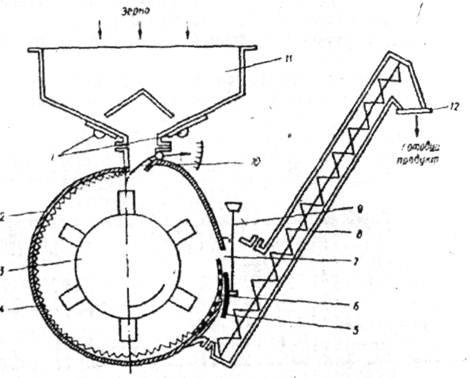 Дробилка зерна Д-0,8 «Муравей»