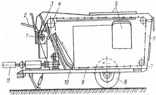 Схема корморраздатчика КУТ-ЗА