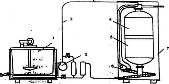 Схема резервуара-охладителя с