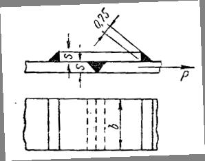 Схема к расчету сварного соединения с накладкой