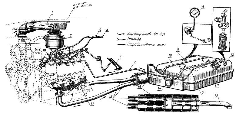 Система питания карбюраторного двигателя доклад 5477