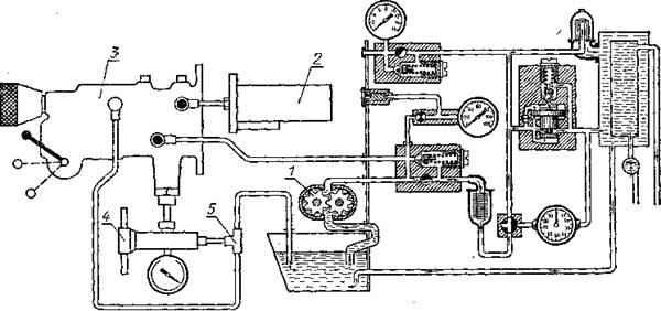 image014_5_95dd9d736467e2f7e3f8162c7227bf6d Ремонт гидросистем, а также их составные части.