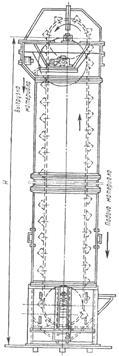 Производительность ковшового элеватора формула замена троса ручника фольксваген транспортер