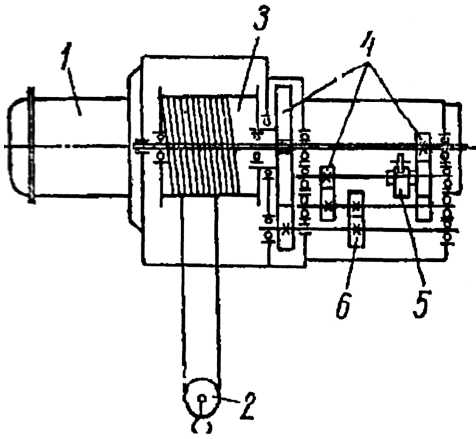 Расчет Кинематическая схема механизма подъема главного крюка