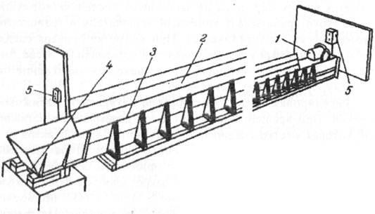 Транспортеры кормов подбор барабана конвейера