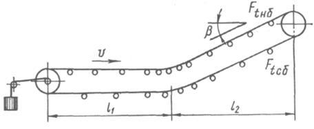 Ленточные транспортеры расчет патрубок турбины фольксваген транспортер