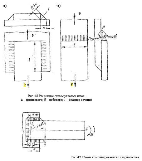 схемы угловых швов, комбинированного сварного шва